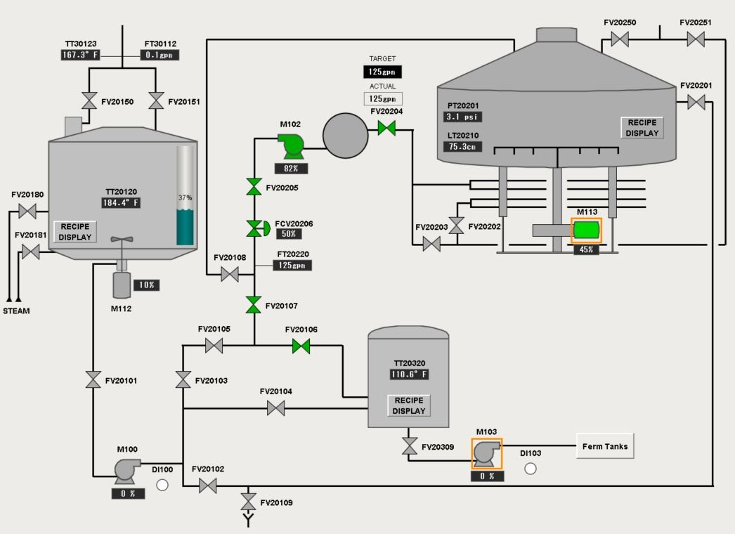 Process Control HMI Screen